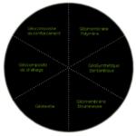 produits étanchéité géomembrane géosynthétique